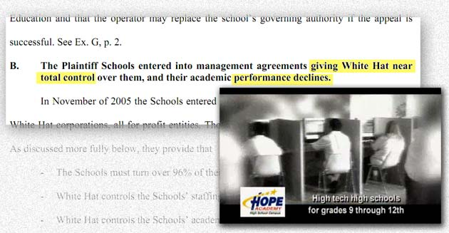 Charter Management Organizations Cmos And Education Management