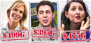 charter-salaries