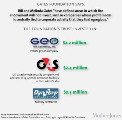 gates-03