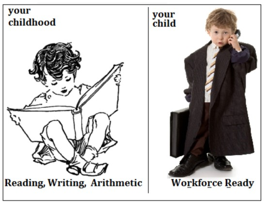 Childhood Workforce Ready