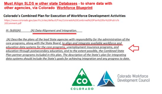 Colorado Workforce Development Group