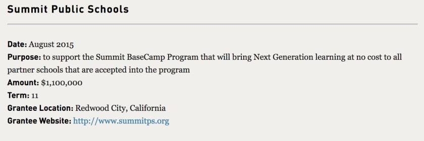 Gates-Summit-FB Basecamp