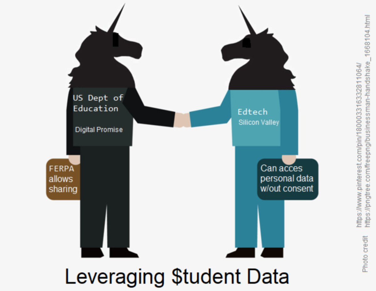 Data Unicorns? Tech Giants and US Dept of Ed Form Alliance to Leverage Student Data — Without Parent Consent.