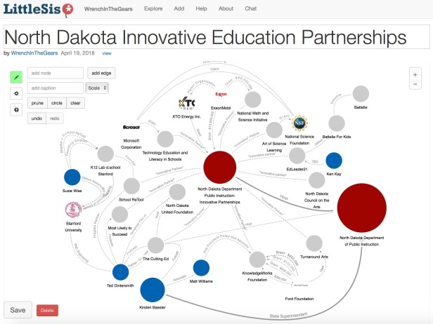 ND Innovative Education Partners