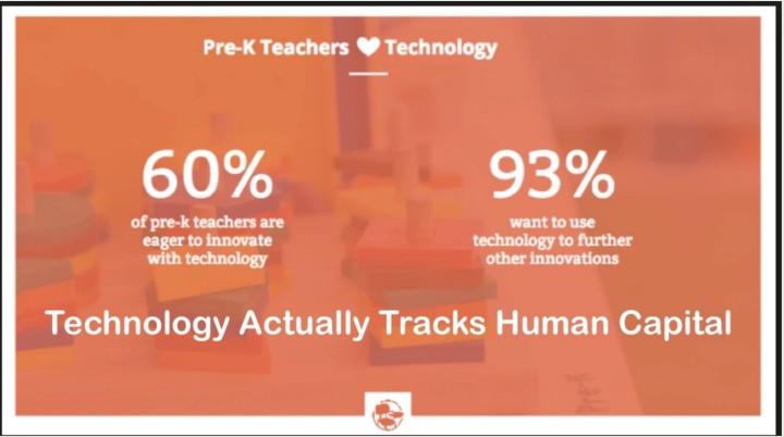 Pre-K Teachers Heart Tech